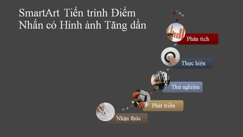 SmartArt Quy trình Điểm nhấn có Hình ảnh tăng dần (nhiều màu trên nền xám), màn hình rộng