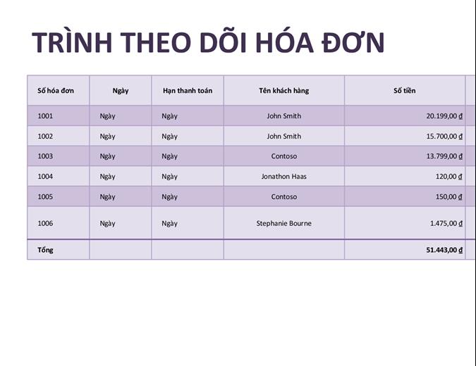Bảng theo dõi hóa đơn