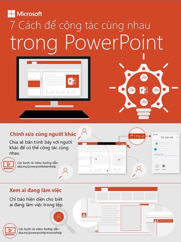 7 cách để làm việc cùng nhau trong PowerPoint