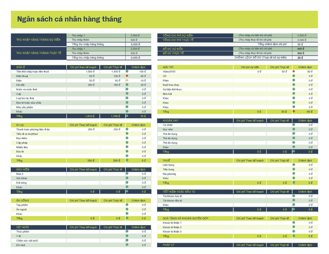 Bảng tính ngân sách hàng tháng cá nhân