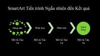 Bản chiếu SmartArt Tiến trình Mũi tên Vòng tròn (màu lục trên nền đen), màn hình rộng