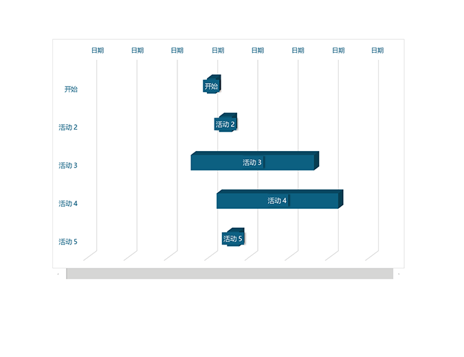 甘特项目图表