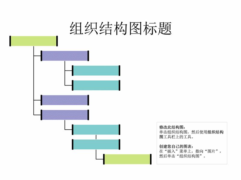 右挂式组织图