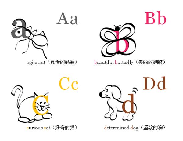 字母教学卡片(与 Avery 3263、8387 配套使用)