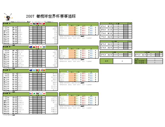2007 橄榄球世界杯赛事追踪