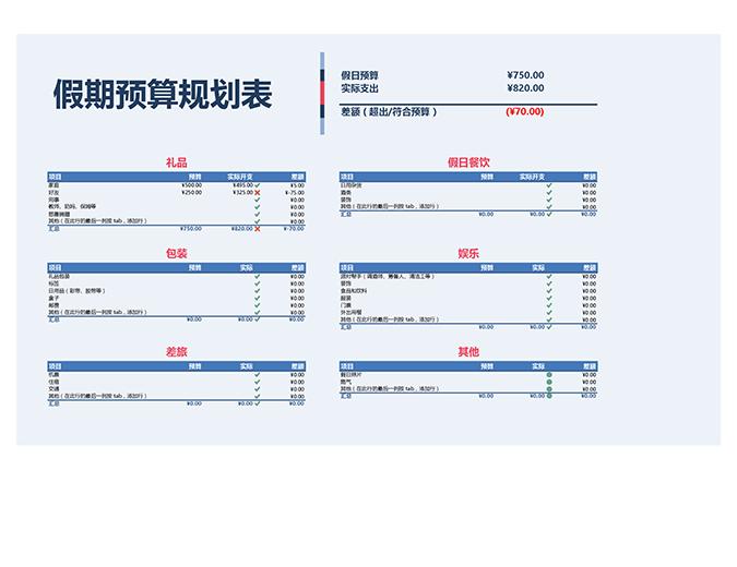 假期预算规划表
