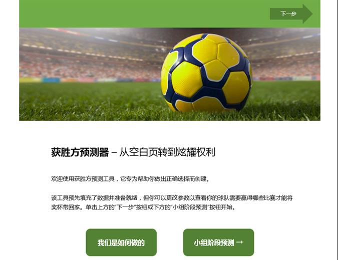 女子国际足球联赛