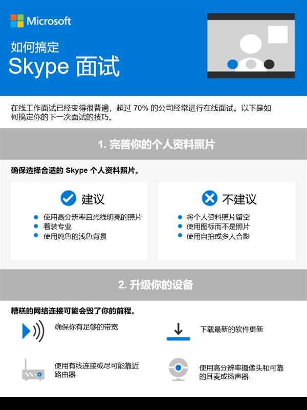 如何搞定 Skype 面试
