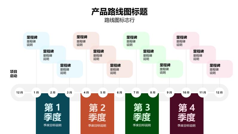 季度产品路线图时间线