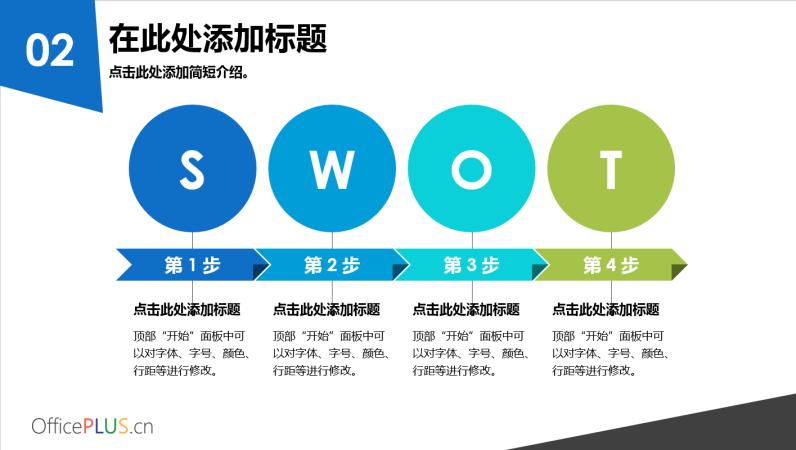 商务SWOT分析图