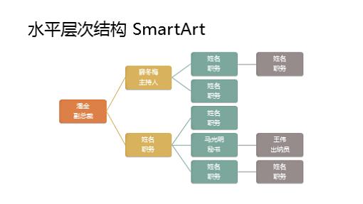 水平层次组织结构图幻灯片(白底多色,宽屏)