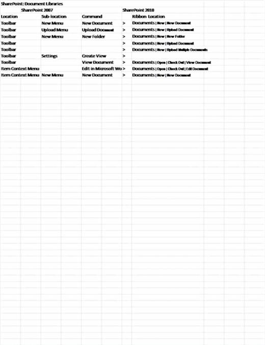 SharePoint Server 功能区参考工作簿