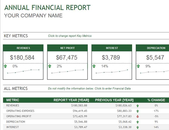 年度财务报表