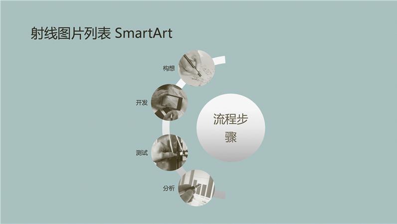 流程 SmartArt 与射线图片列表(宽屏)