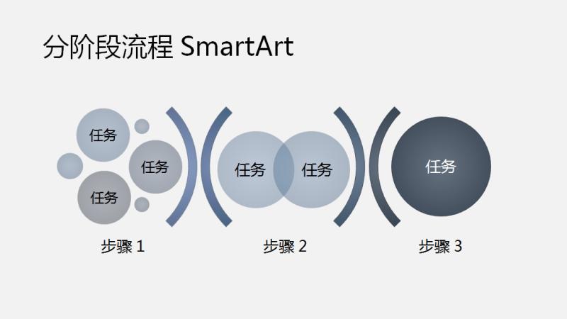 分阶段流程 SmartArt(浅/深蓝色),宽屏