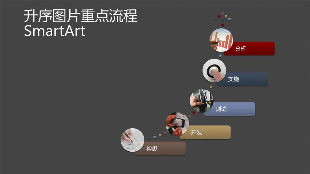 上升图片重点流程 SmartArt(灰底多色),宽屏
