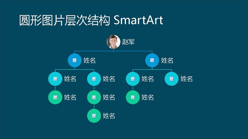 圆形图片层次结构组织结构图幻灯片(蓝底白色),宽屏