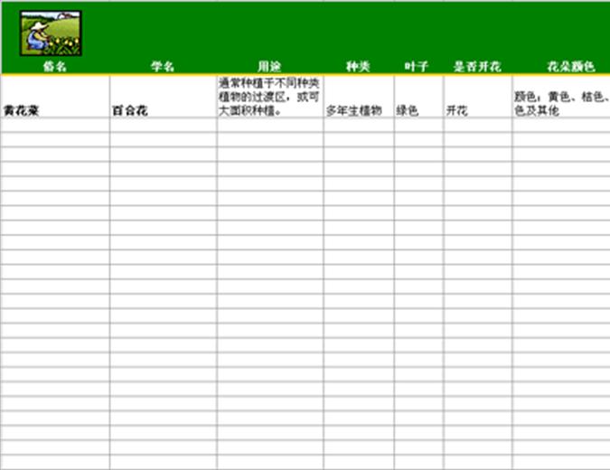园区绿化一览表