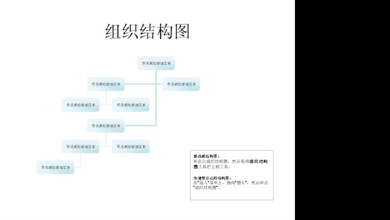 复杂组织结构图