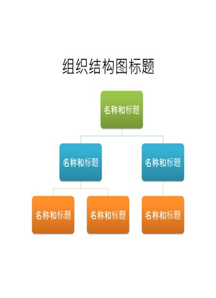 基本组织结构图