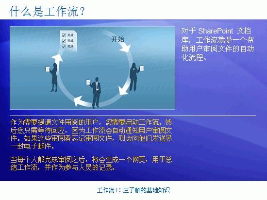 培训演示文稿:SharePoint Server 2007 — 工作流 I:应了解的基础知识