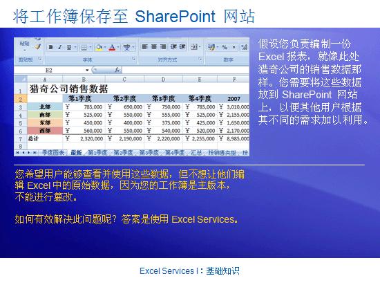 培训演示文稿:SharePoint Server 2007 - Excel Services I:基础知识