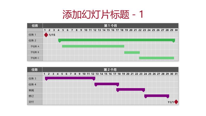 Multi month Gantt chart