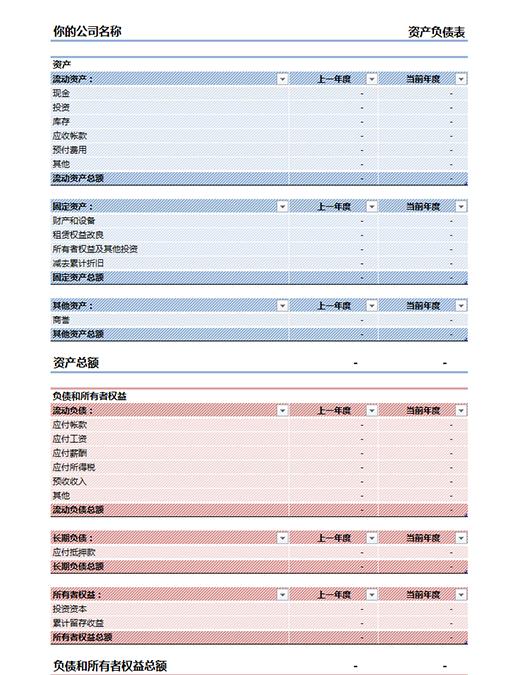 资产负债表(简表)