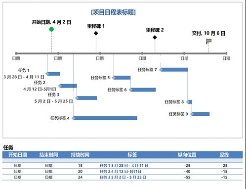 里程碑和任务项目日程表