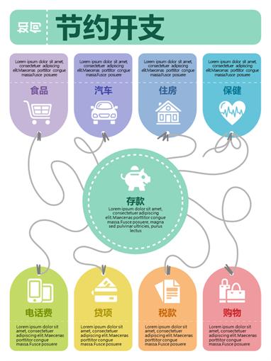 财务信息图海报