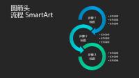 圆箭头流程 SmartArt 幻灯片(黑底蓝绿色),宽屏