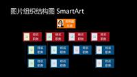 图片组织结构图幻灯片(黑底彩色),宽屏