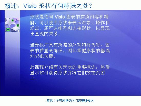 培训演示文稿:Visio 2007 — 形状:不可或缺的入门级基础知识