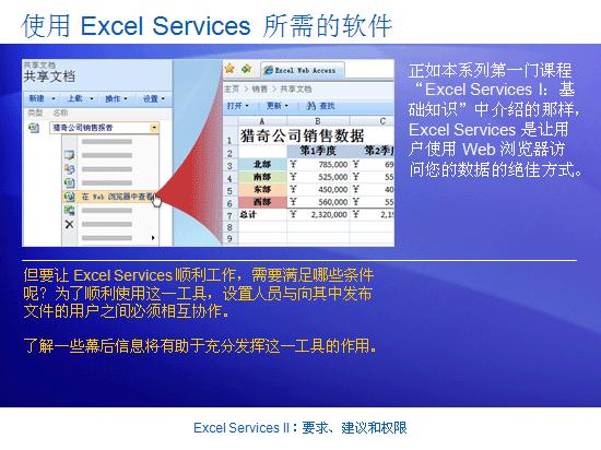 培训演示文稿:SharePoint Server 2007 - Excel Services II:要求、建议和权限