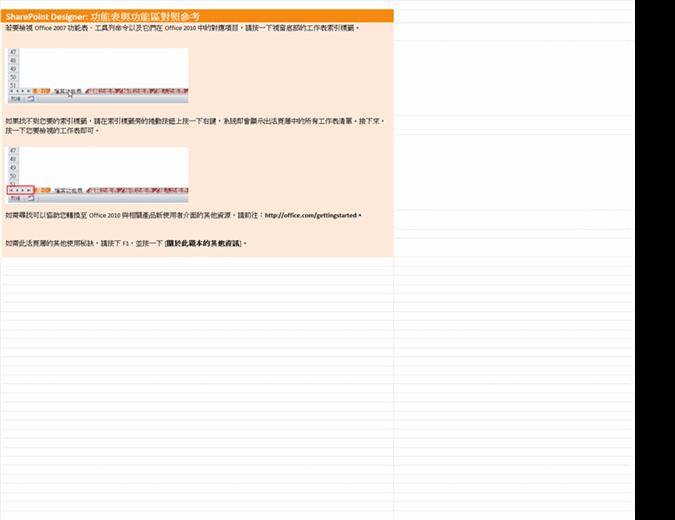 SharePoint Designer 2010:菜单到功能区参考工作簿