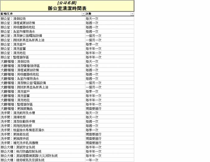 Raspored održavanja ureda