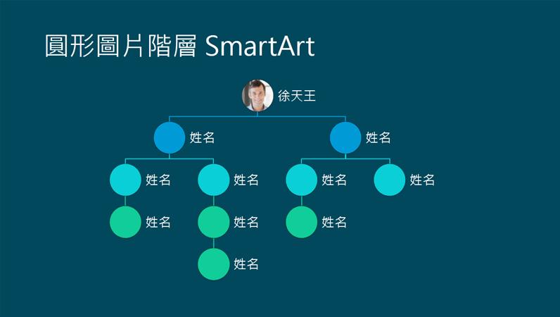 圓形圖片階層組織圖投影片 (藍底白字),寬螢幕