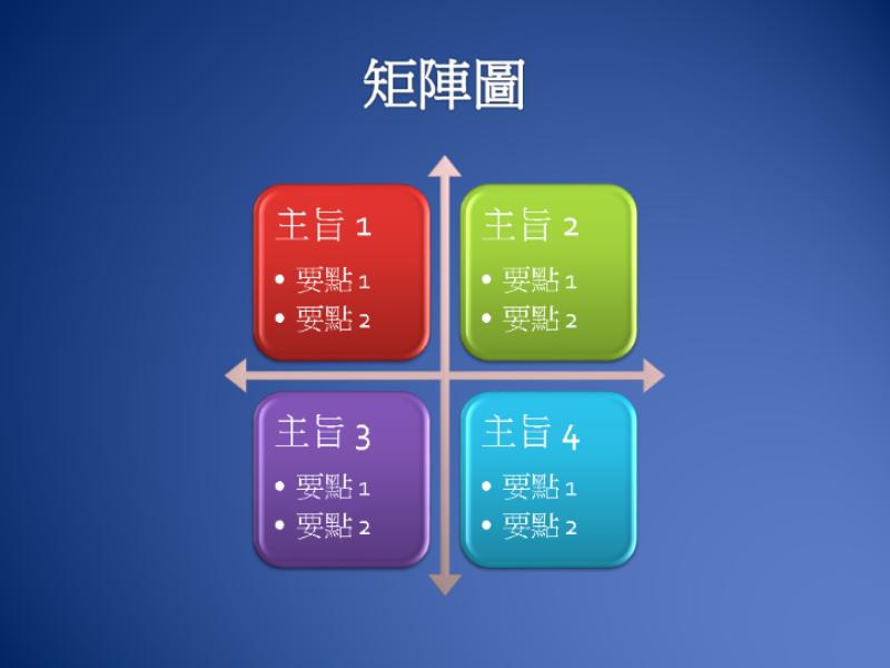 Dijagram matrice
