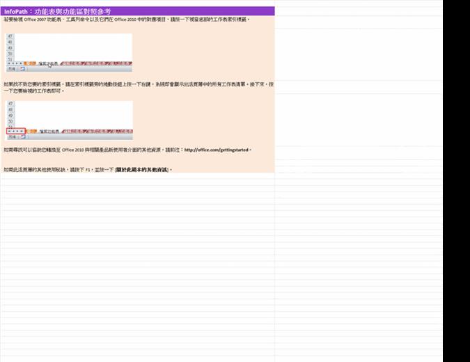 InfoPath 2010:功能區功能表參考活頁簿