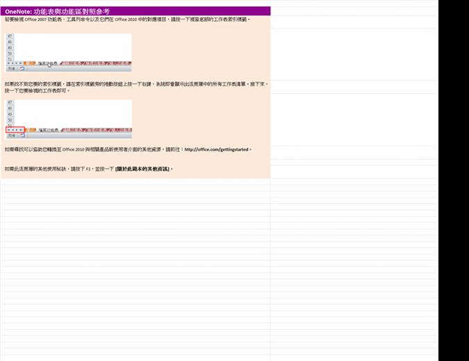 OneNote 2010:功能區功能表參考活頁簿