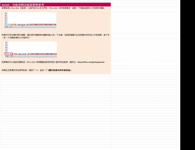 Access 2010:功能區功能表參考活頁簿