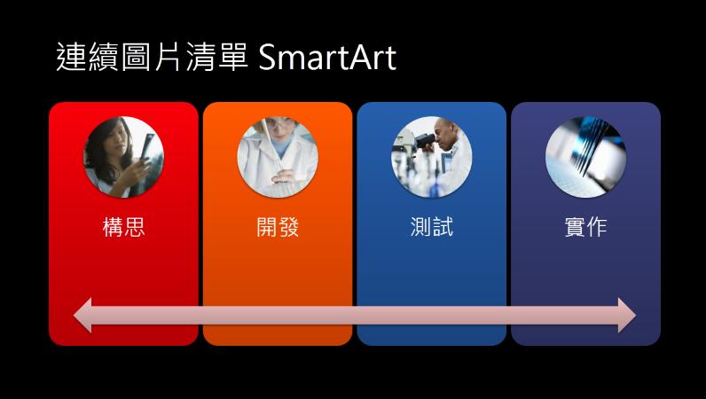 連續圖片清單 SmartArt 投影片 (黑色背景上的多重色彩),寬螢幕