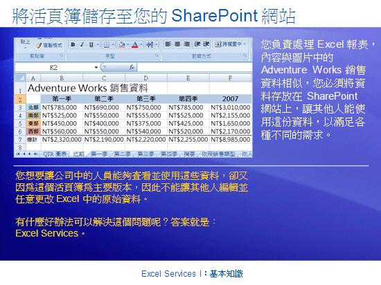 訓練簡報:SharePoint Server 2007 - Excel Services I:基本知識