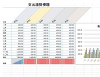 小型企業費用表