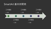 基本時間表 SmartArt (深灰色上的白色),寬螢幕