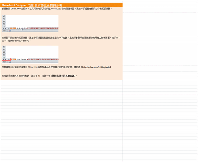 SharePoint Designer 2010:功能區功能表參考活頁簿