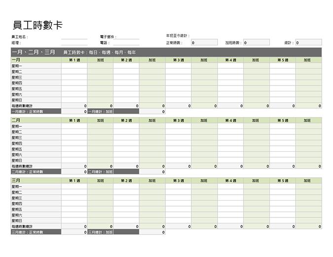 員工時數卡 (每日、每週、每月和每年)
