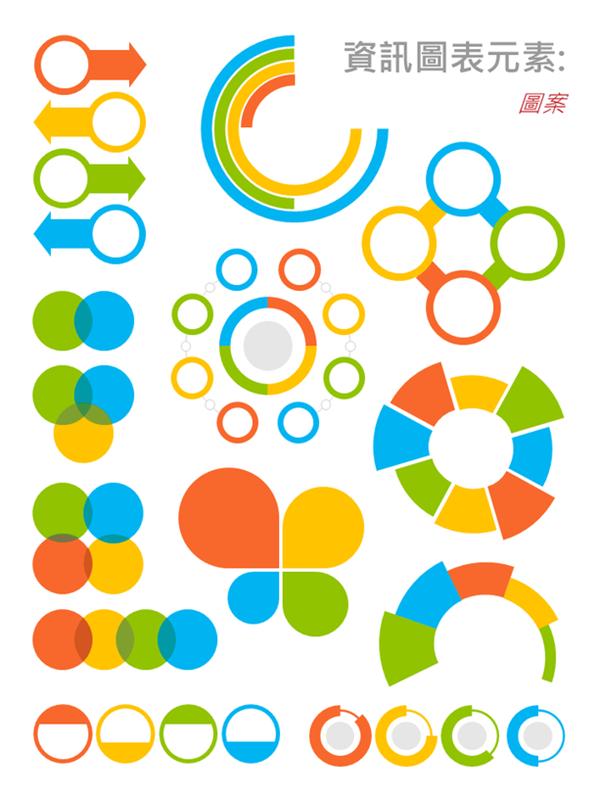 信息图的形状
