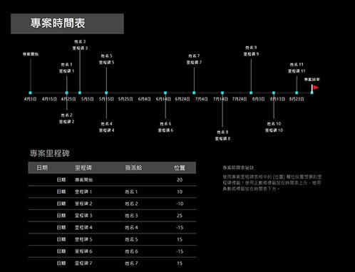 含里程碑的專案時間表