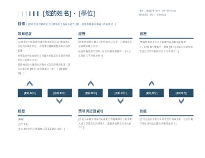 简历(时间表)